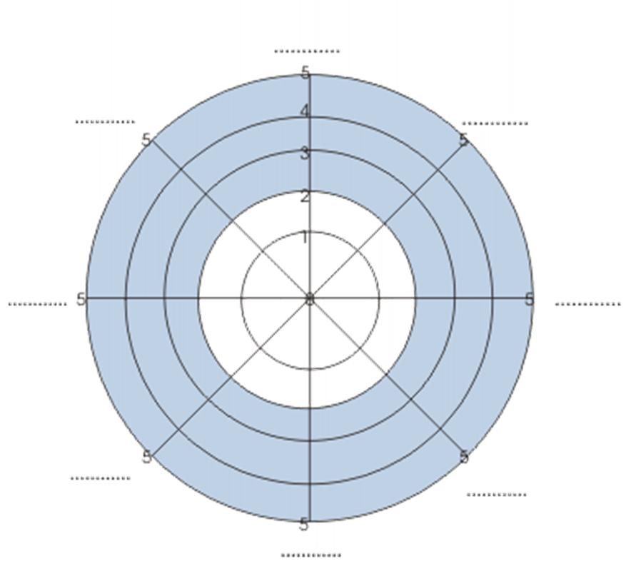 life balance wheel  u2013 take ten minutes to assess your work